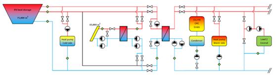 各热源的设计供回水温度应一致,当区域锅炉与热电厂联网运行时,应采用